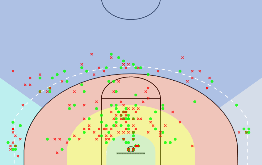 Shot Chart PJ Washington