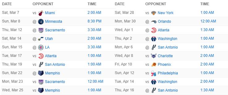 Calendario Pelicans